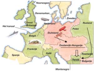 Europese landen tijdens WO I